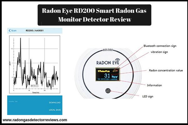 radon-eye-rd200-smart-radon-gas-monitor-detector-review-amazon